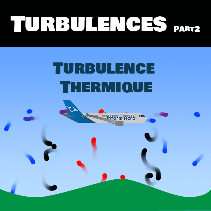 Les Turbulences Thermiques